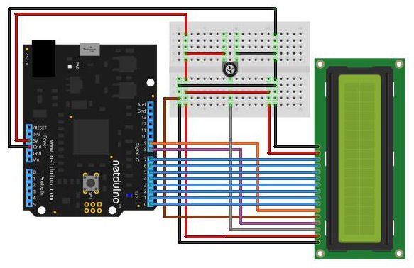 Collegare Netduino a diplay LCD 16x2