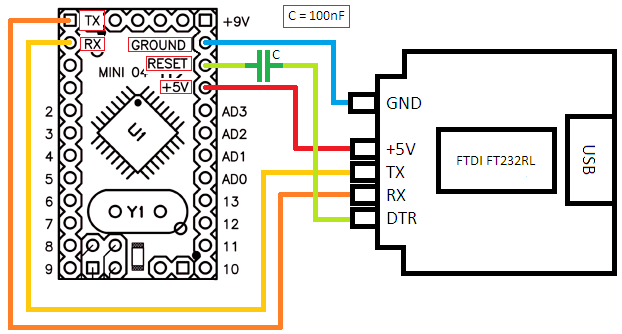 FTDI FT232 RL converter USB to Serial