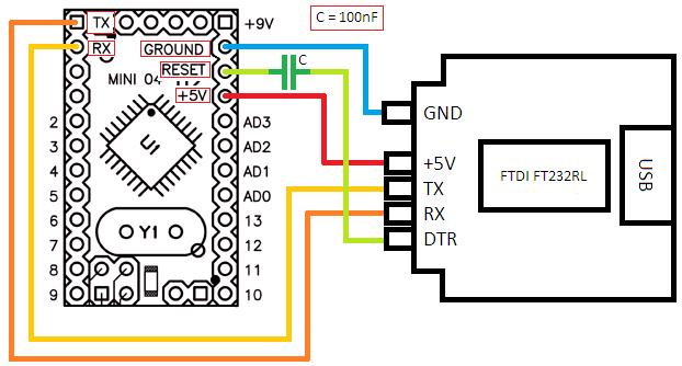 Arduino mini come programmarlo con un converitore usb