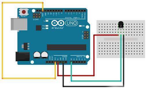 Arduino tutorial pin AREF