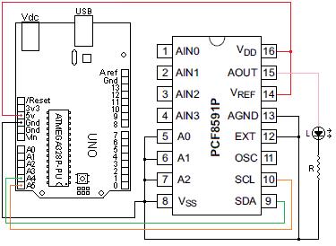 Usare DAC pcd8591p