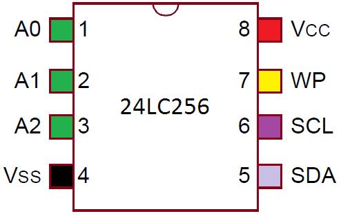 24LC256