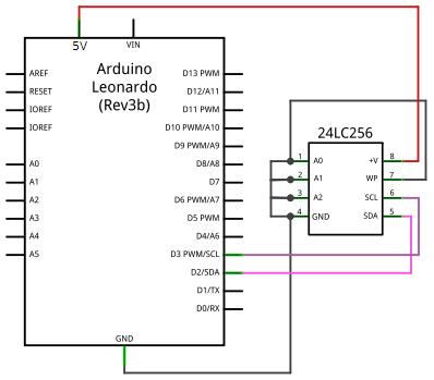 Schema elettrico Leonardo 24LC256
