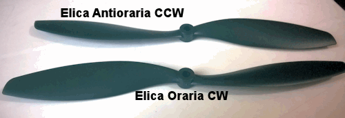 Eliche CW e CCW Orarie e antiorarie