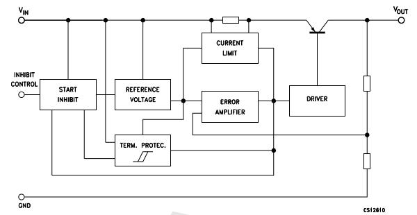 KF33BD stabilizzatore di tensione con enable