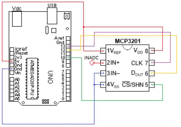 Collegamenti tra arduino uno e mcp3201